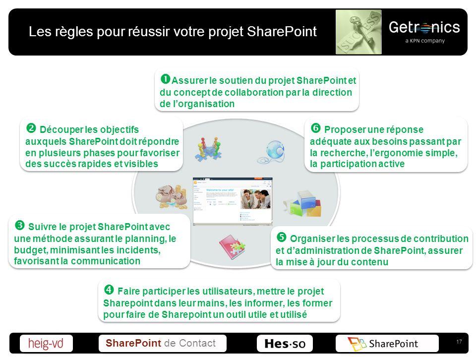 SharePoint de Contact Les règles pour réussir votre projet SharePoint 17 Assurer le soutien du projet SharePoint et du concept de collaboration par la