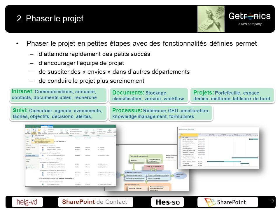 SharePoint de Contact 2. Phaser le projet Phaser le projet en petites étapes avec des fonctionnalités définies permet –datteindre rapidement des petit