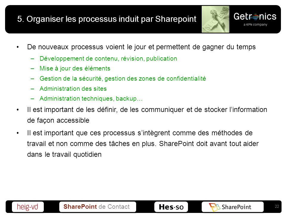 SharePoint de Contact 5. Organiser les processus induit par Sharepoint De nouveaux processus voient le jour et permettent de gagner du temps –Développ