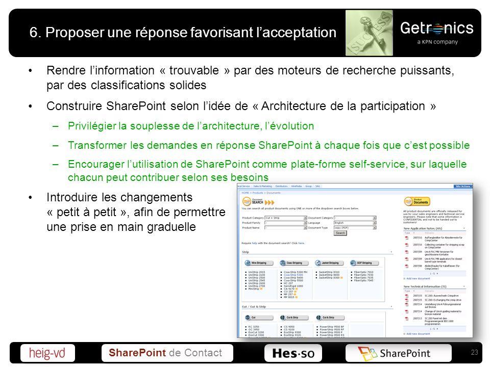 SharePoint de Contact 6. Proposer une réponse favorisant lacceptation Rendre linformation « trouvable » par des moteurs de recherche puissants, par de