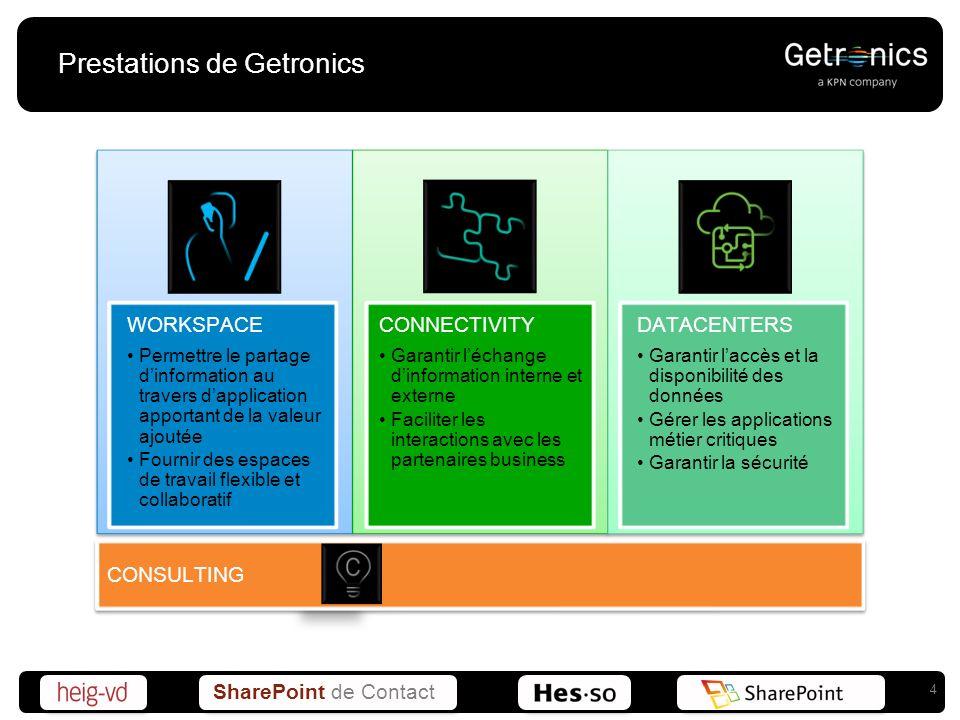 SharePoint de Contact Prestations de Getronics FRW TM ENABLES OUR VISION WORKSPACE Permettre le partage dinformation au travers dapplication apportant