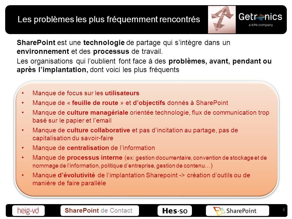 SharePoint de Contact Les problèmes les plus fréquemment rencontrés SharePoint est une technologie de partage qui sintègre dans un environnement et de