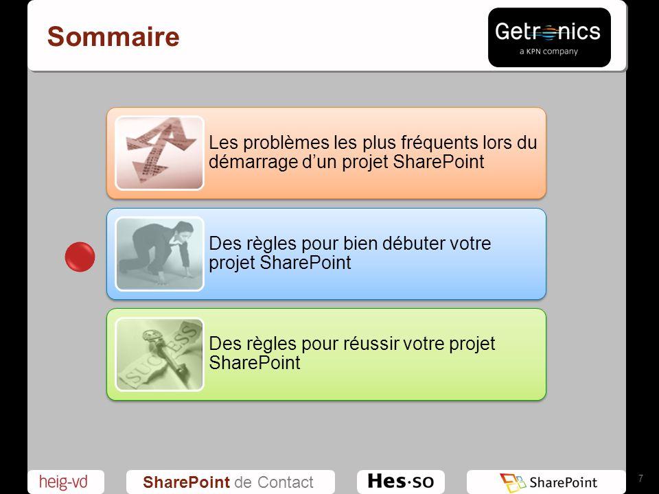 SharePoint de Contact Sommaire Les problèmes les plus fréquents lors du démarrage dun projet SharePoint Des règles pour bien débuter votre projet Shar