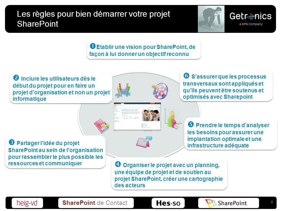 SharePoint de Contact Les règles pour bien démarrer votre projet SharePoint 8 Etablir une vision pour SharePoint, de façon à lui donner un objectif re