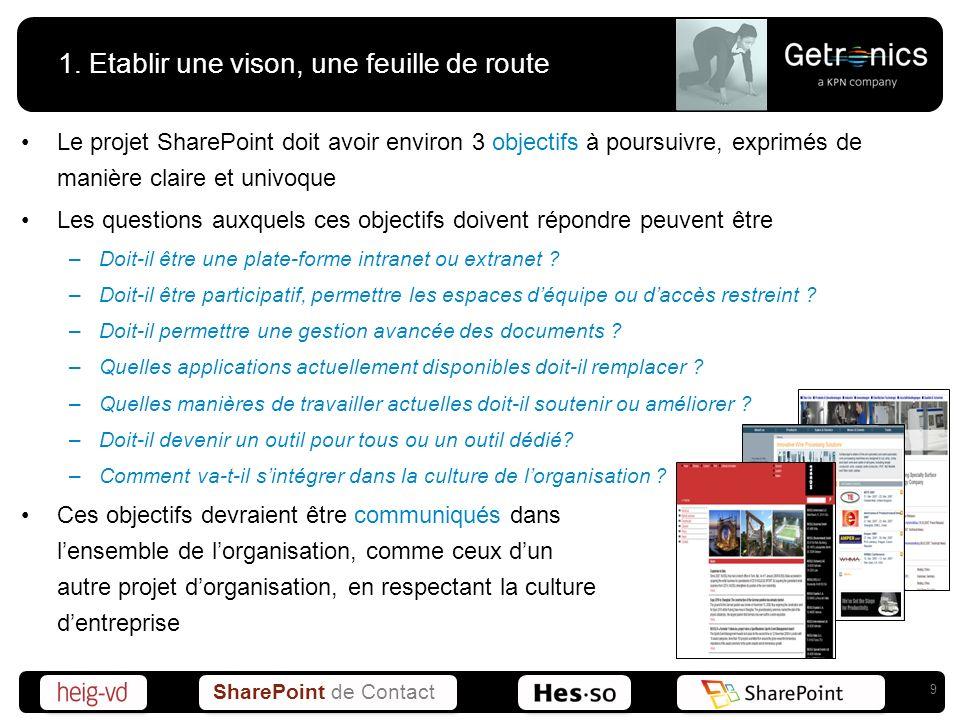 SharePoint de Contact 1. Etablir une vison, une feuille de route Le projet SharePoint doit avoir environ 3 objectifs à poursuivre, exprimés de manière