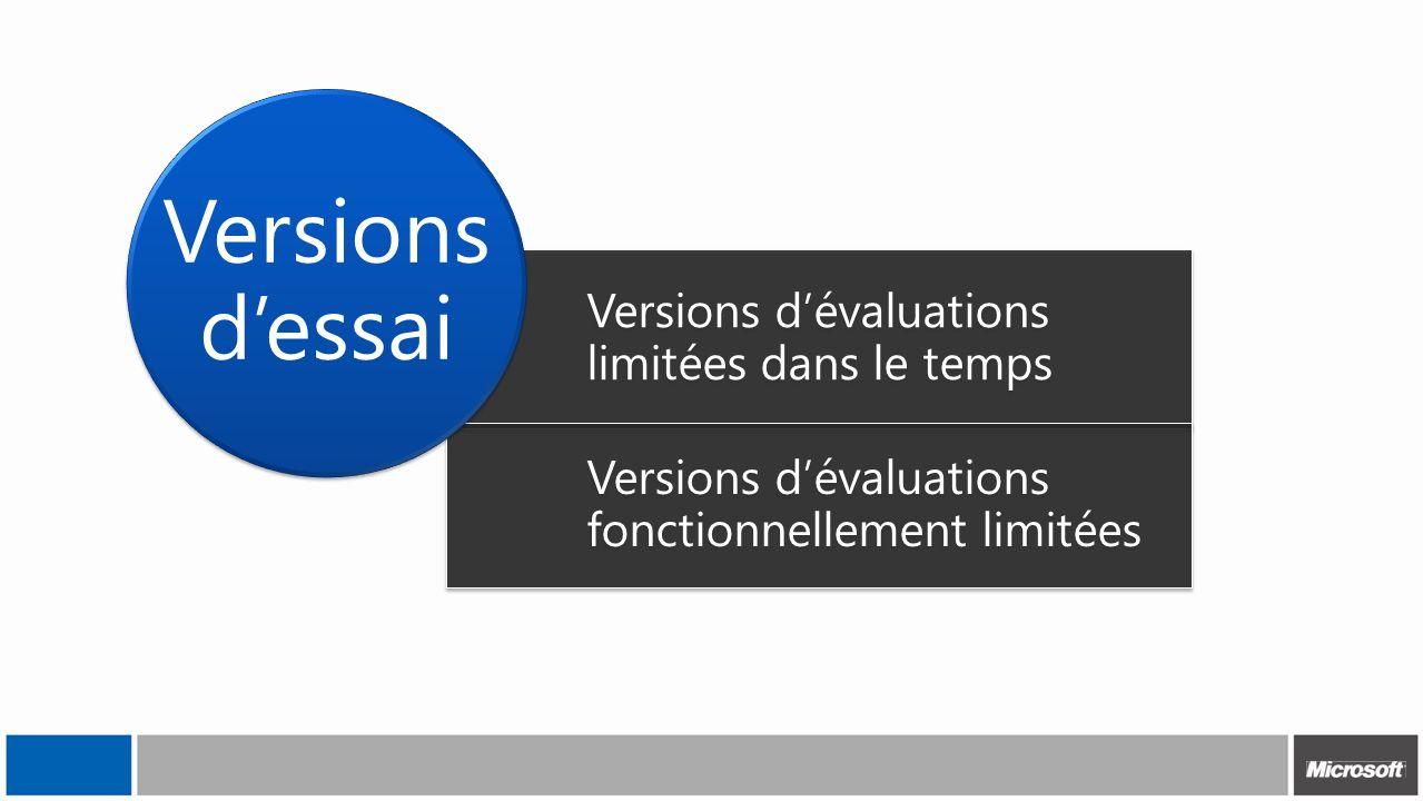 Versions dévaluations limitées dans le temps Versions dévaluations fonctionnellement limitées Versions dessai