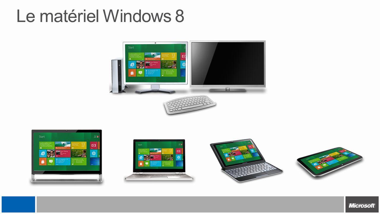 Le matériel Windows 8