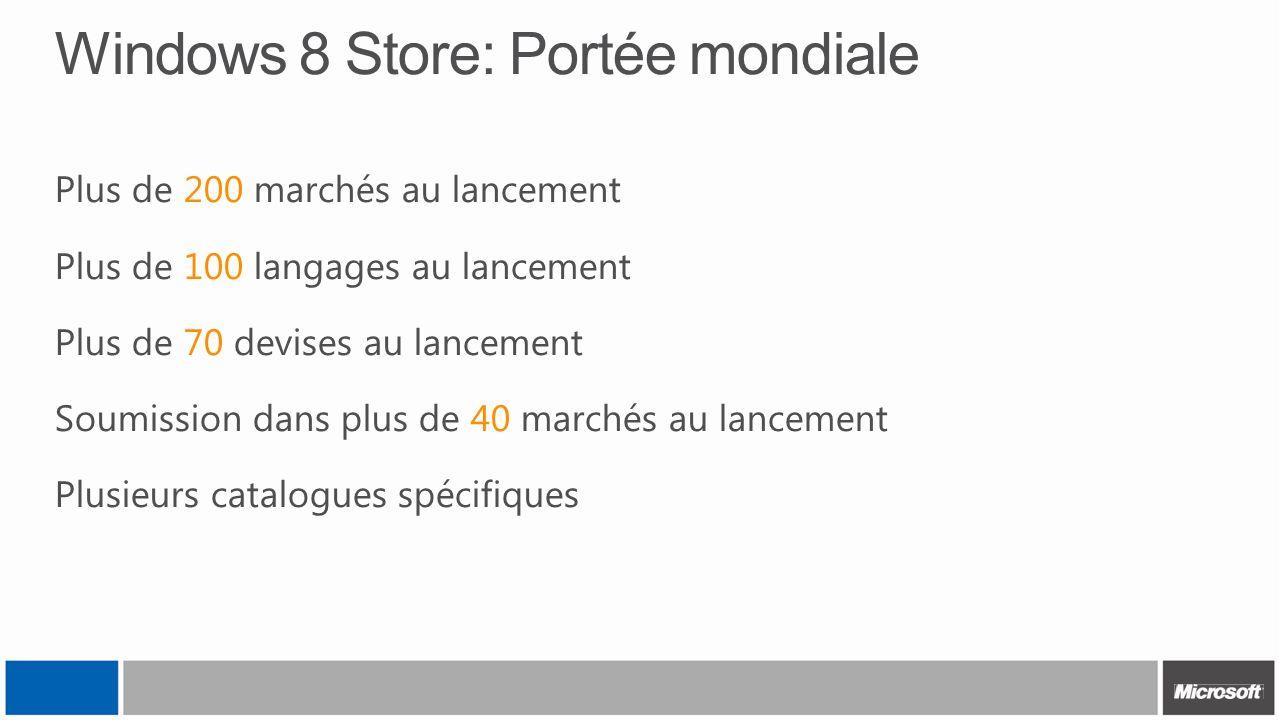 Windows 8 Store: Portée mondiale Plus de 200 marchés au lancement Plus de 100 langages au lancement Plus de 70 devises au lancement Soumission dans pl