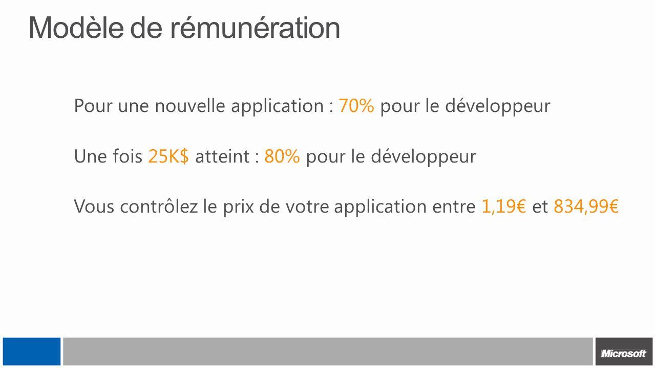 Modèle de rémunération Pour une nouvelle application : 70% pour le développeur Une fois 25K$ atteint : 80% pour le développeur Vous contrôlez le prix