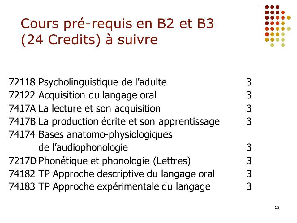 13 Cours pré-requis en B2 et B3 (24 Credits) à suivre 72118Psycholinguistique de ladulte 3 72122Acquisition du langage oral3 7417ALa lecture et son ac