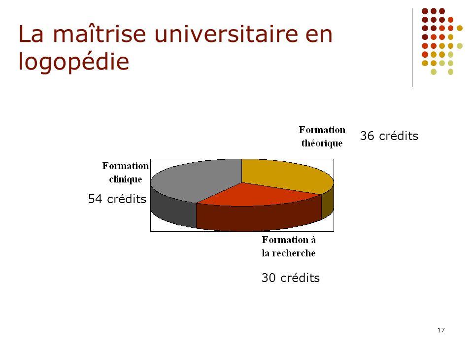 17 La maîtrise universitaire en logopédie 30 crédits 54 crédits 36 crédits