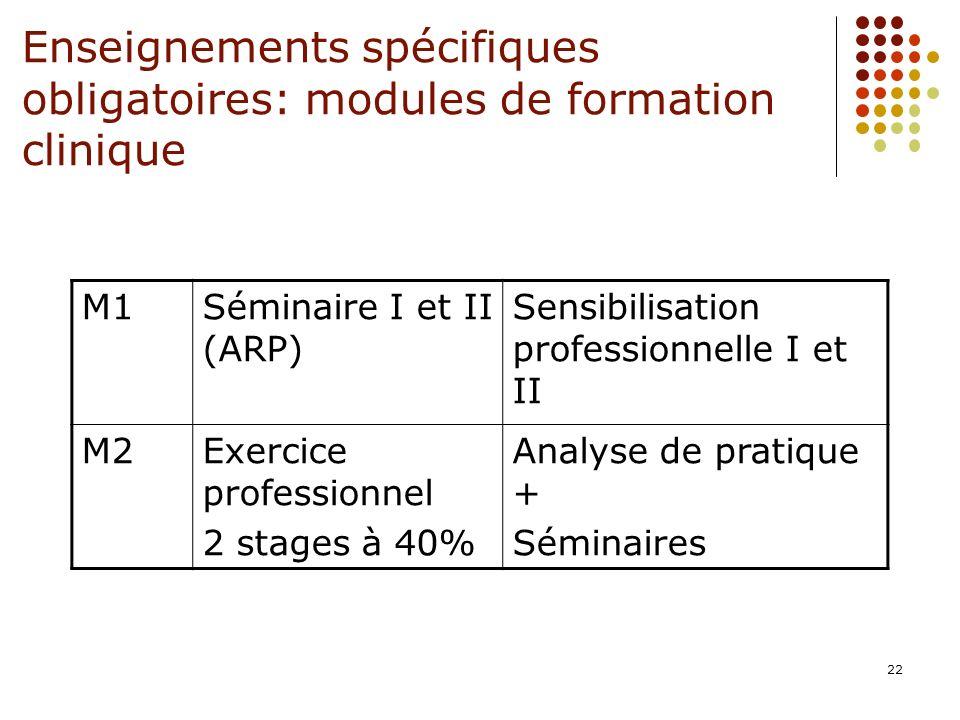 22 Enseignements spécifiques obligatoires: modules de formation clinique M1Séminaire I et II (ARP) Sensibilisation professionnelle I et II M2Exercice