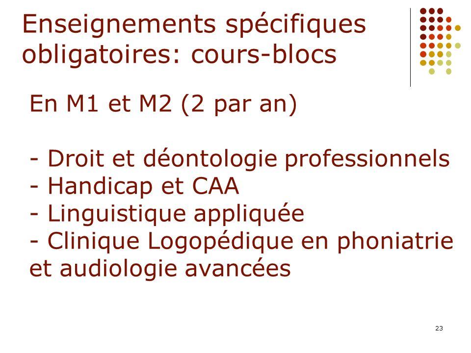23 Enseignements spécifiques obligatoires: cours-blocs En M1 et M2 (2 par an) - Droit et déontologie professionnels - Handicap et CAA - Linguistique a