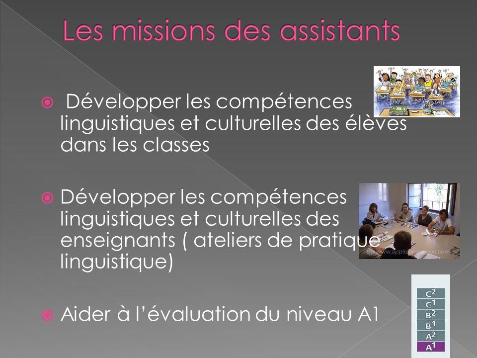 Développer les compétences linguistiques et culturelles des élèves dans les classes Développer les compétences linguistiques et culturelles des enseignants ( ateliers de pratique linguistique) Aider à lévaluation du niveau A1