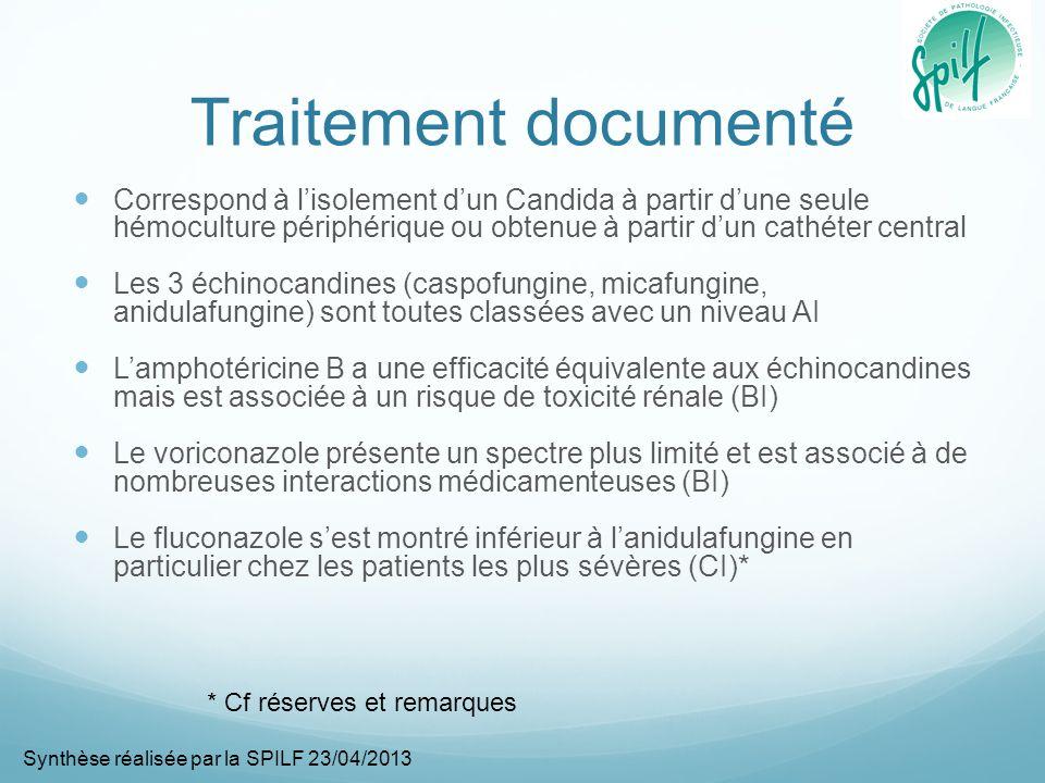 Durée de traitement et désescalade Une candidémie non compliquée doit être traitée 14 jours après la dernière hémoculture négative (BII) Ceci suppose la réalisation dhémocultures journalières (BIII) La désescalade vers le fluconazole peut être proposée (BII) Après 10j de traitement IV (plus précoce si C parapsilosis) Si lespèce est sensible Si la voie orale est tolérée Si le patient est stable Synthèse réalisée par la SPILF 23/04/2013