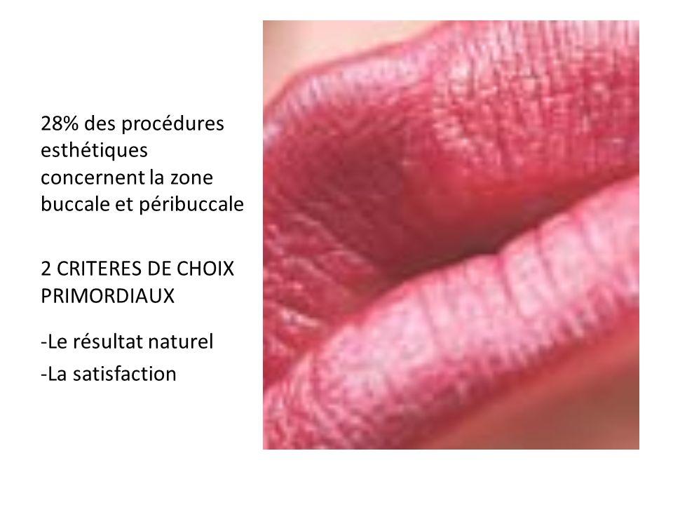Les lèvres sont importantes Les lèvres sont spéciales