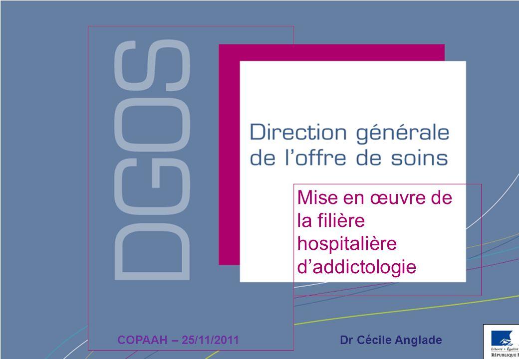 Direction générale de loffre de soins - DGOS Mise en œuvre de la filière hospitalière daddictologie COPAAH – 25/11/2011 Dr Cécile Anglade