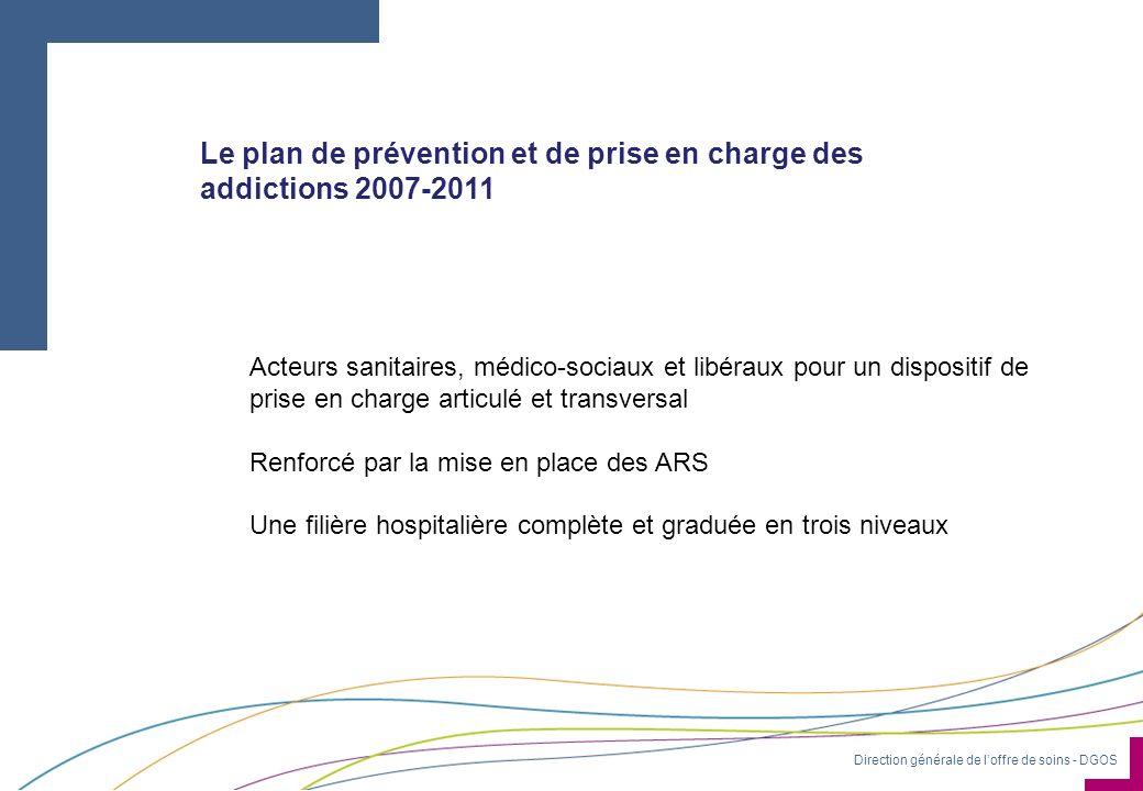 Direction générale de loffre de soins - DGOS Le plan de prévention et de prise en charge des addictions 2007-2011 Acteurs sanitaires, médico-sociaux e
