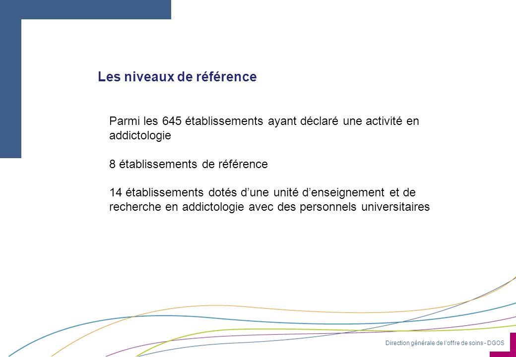 Direction générale de loffre de soins - DGOS Les niveaux de référence Parmi les 645 établissements ayant déclaré une activité en addictologie 8 établi