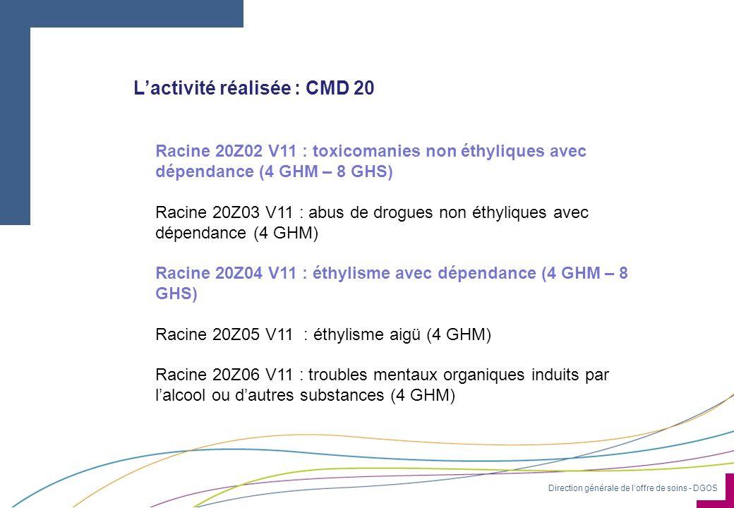 Direction générale de loffre de soins - DGOS Lactivité réalisée : CMD 20 Racine 20Z02 V11 : toxicomanies non éthyliques avec dépendance (4 GHM – 8 GHS