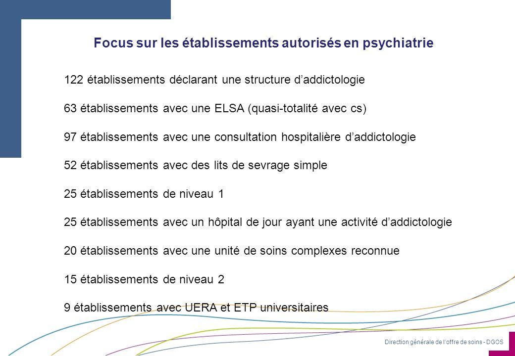 Direction générale de loffre de soins - DGOS Focus sur les établissements autorisés en psychiatrie 122 établissements déclarant une structure daddicto