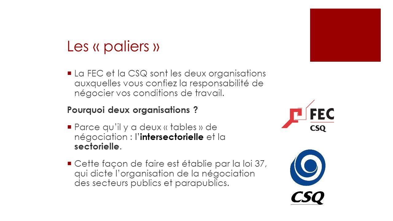 Les « paliers » La FEC et la CSQ sont les deux organisations auxquelles vous confiez la responsabilité de négocier vos conditions de travail. Pourquoi