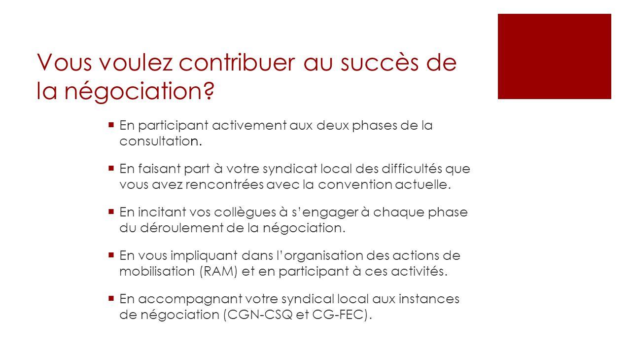 Vous voulez contribuer au succès de la négociation? En participant activement aux deux phases de la consultation. En faisant part à votre syndicat loc