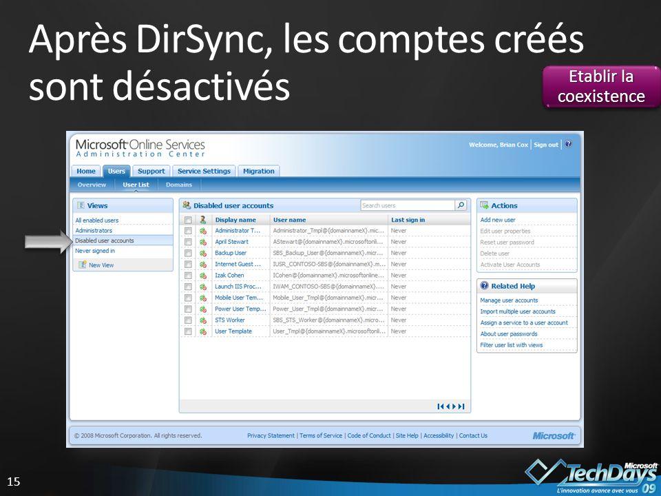 15 Après DirSync, les comptes créés sont désactivés Etablir la coexistence