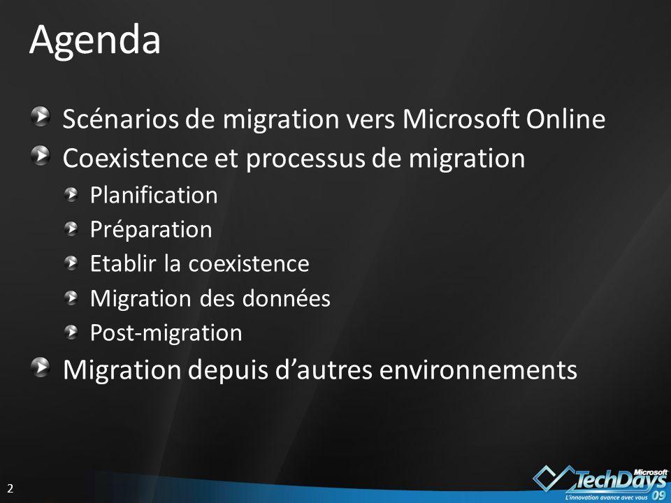 13 Installer DirSync Environnement: Niveau fonctionnel Active Directory: Microsoft Windows Server 2000 natif ou supérieur Exchange 2000 Server ou version supérieure Hôte pour loutil DirSync: Le serveur doit être Windows Server 2003 ou supérieur, membre de la forêt Le serveur ne doit pas être un contrôleur de domaine Windows PowerShell et le Framework.NET 3.0 doivent être installés Un compte de type Administrateur de lentreprise est requis Microsoft SQL Express 2005 et MIIS sont installés par DirSync Les événements de synchronisation sont enregistrés dans les journaux dévénements Etablir la coexistence