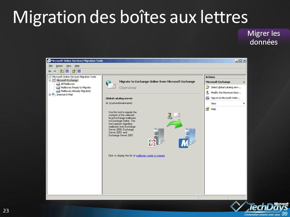 23 Migration des boîtes aux lettres Migrer les données