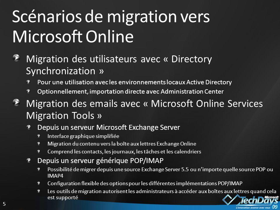 Un ensemble complet de solutions pour les infrastructures Microsoft