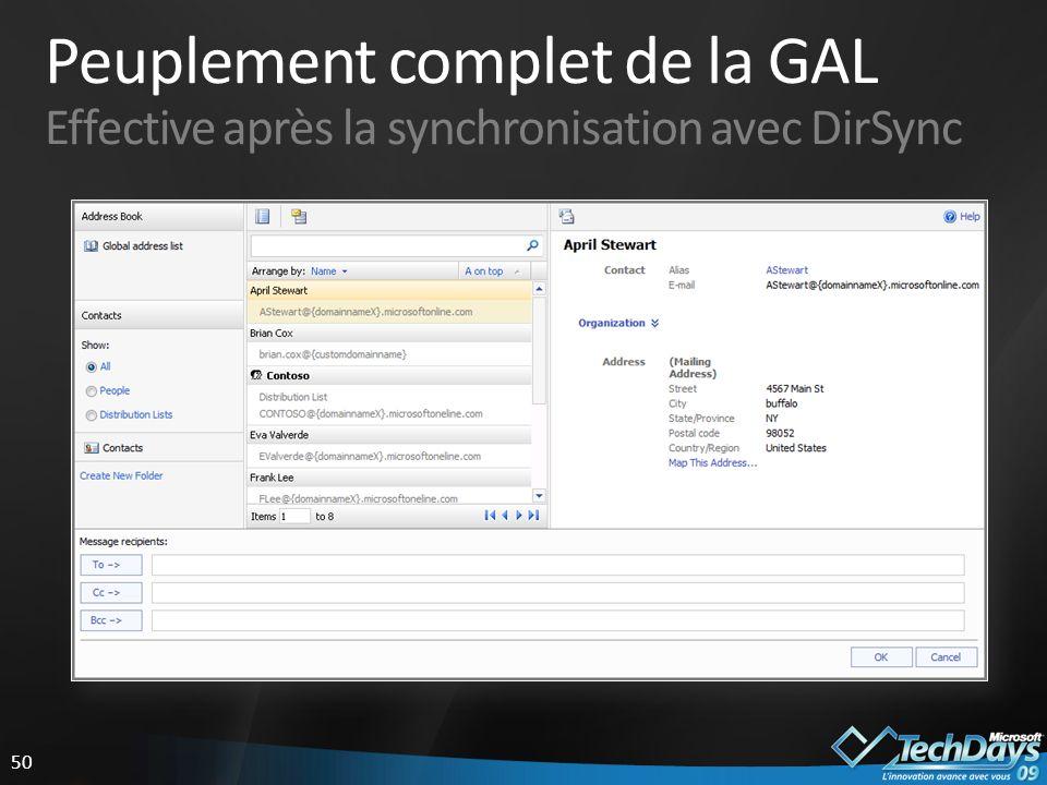 50 Peuplement complet de la GAL Effective après la synchronisation avec DirSync