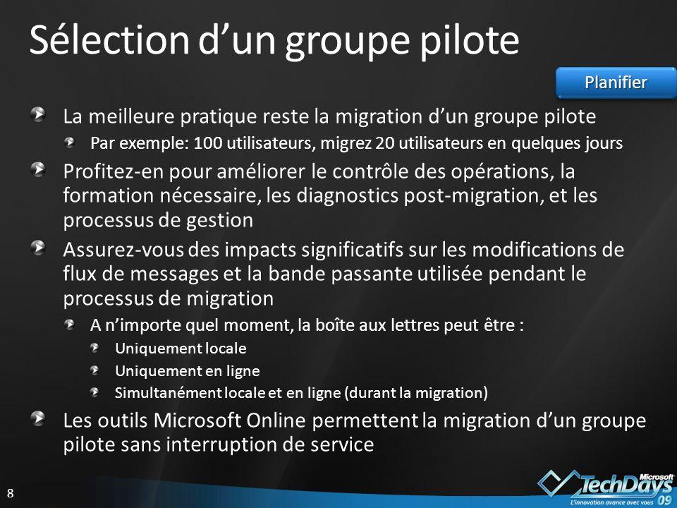 29 Migration des boîtes aux lettres vers Exchange Online Utiliser Microsoft Online Services Migration Tools dans Business Productivity Online Suite