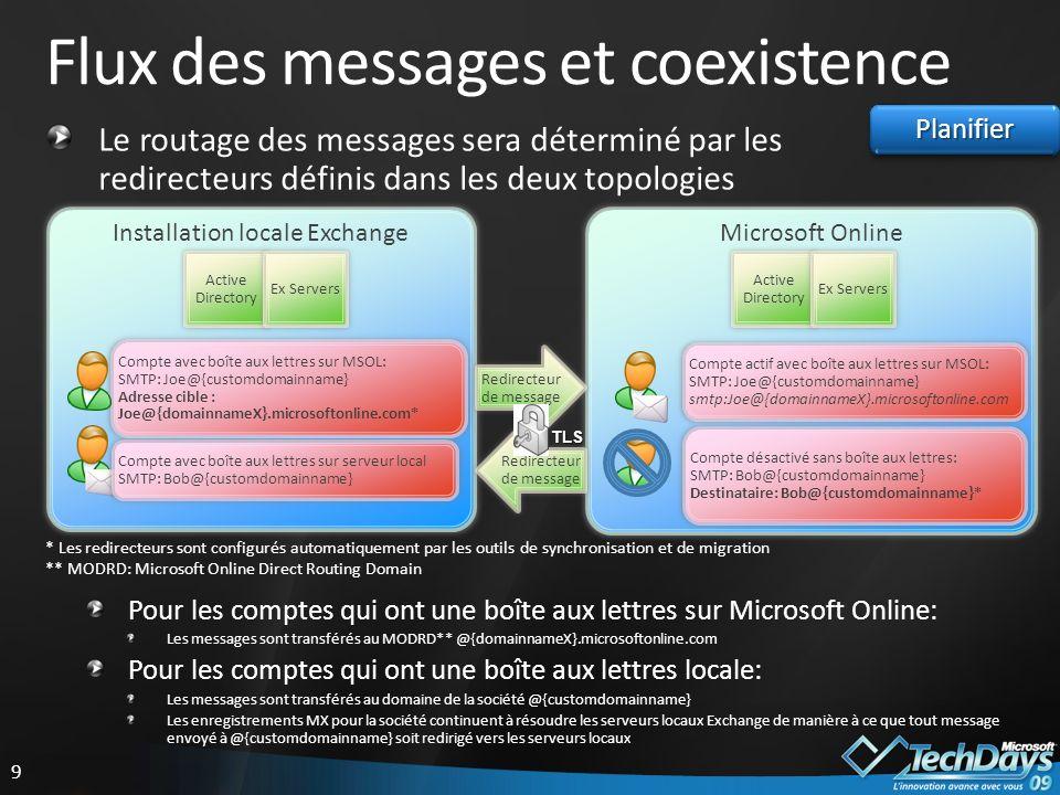20 Télécharger Microsoft Online Services Migration Tools Migrer les données
