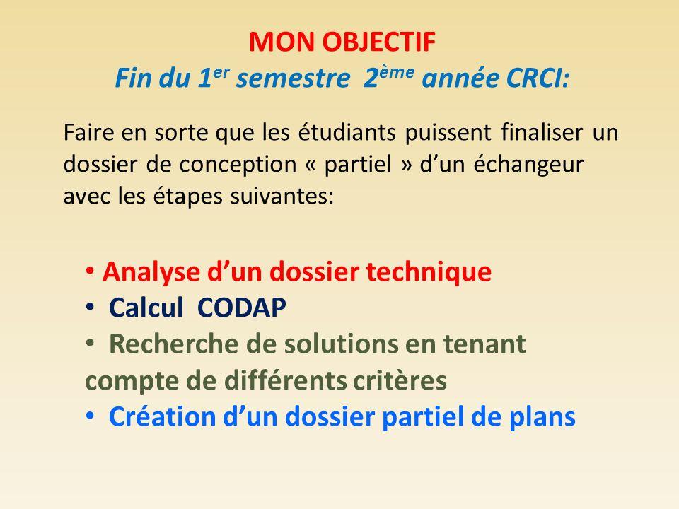 MON OBJECTIF Fin du 1 er semestre 2 ème année CRCI: Faire en sorte que les étudiants puissent finaliser un dossier de conception « partiel » dun échan