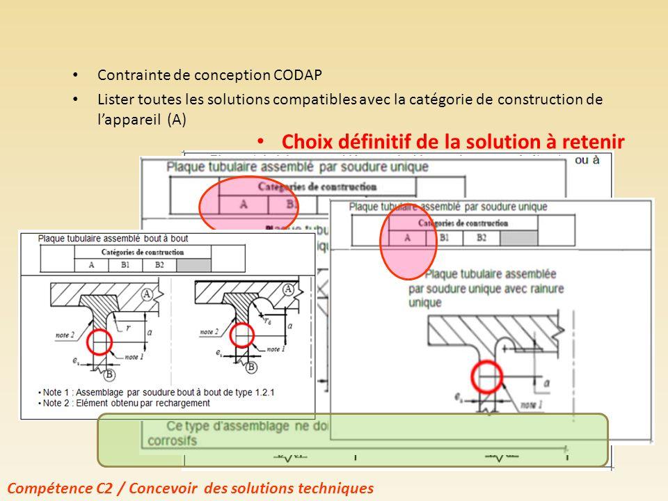 Contrainte de conception CODAP Lister toutes les solutions compatibles avec la catégorie de construction de lappareil (A) Choix définitif de la soluti