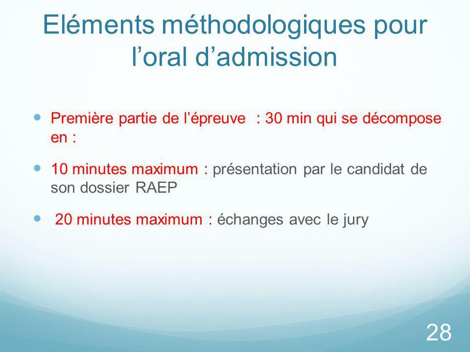 Eléments méthodologiques pour loral dadmission Première partie de lépreuve : 30 min qui se décompose en : 10 minutes maximum : présentation par le can