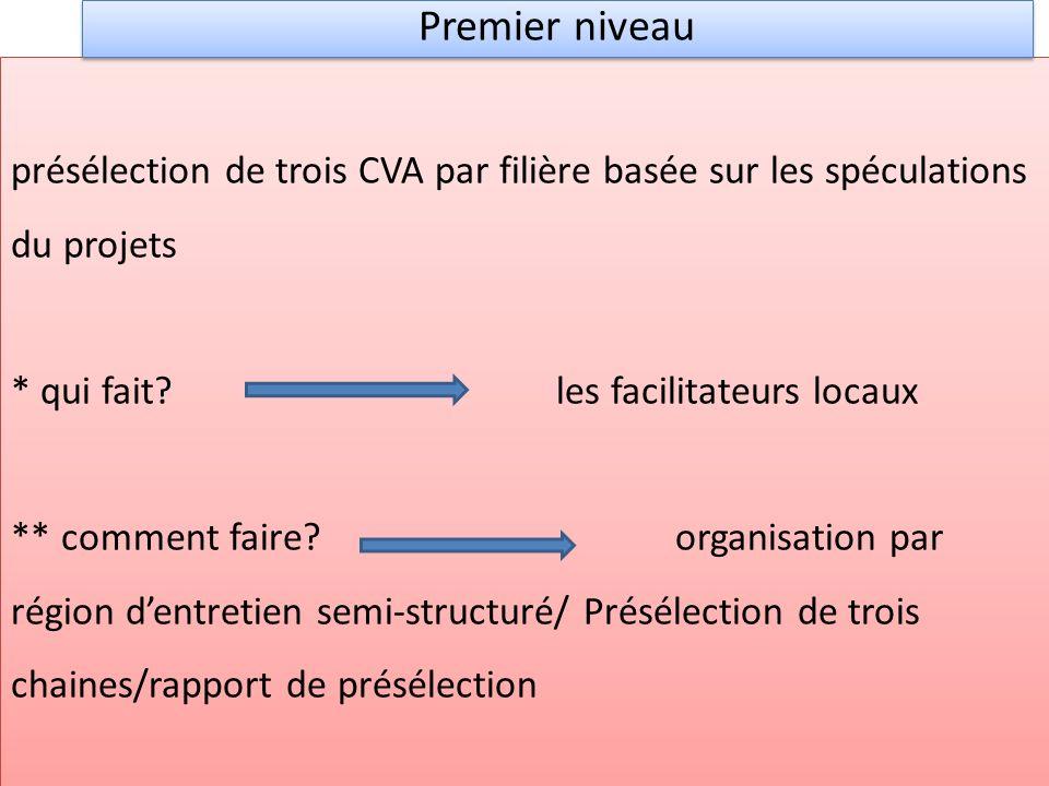 présélection de trois CVA par filière basée sur les spéculations du projets * qui fait? les facilitateurs locaux ** comment faire? organisation par ré
