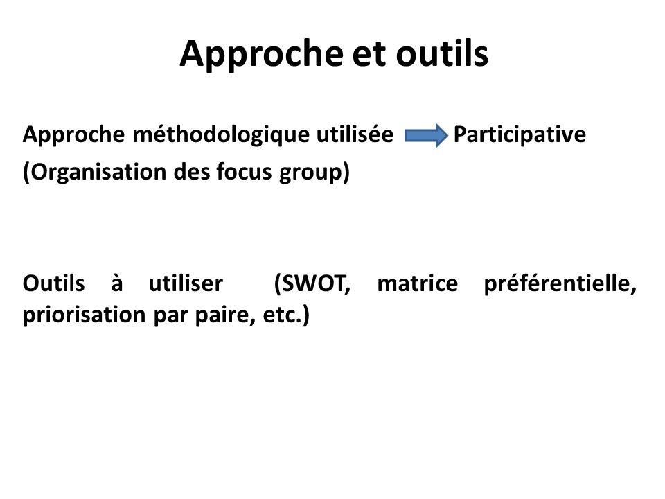 Approche et outils Approche méthodologique utilisée Participative (Organisation des focus group) Outils à utiliser (SWOT, matrice préférentielle, prio