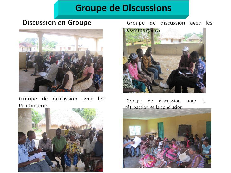 Groupe de Discussions