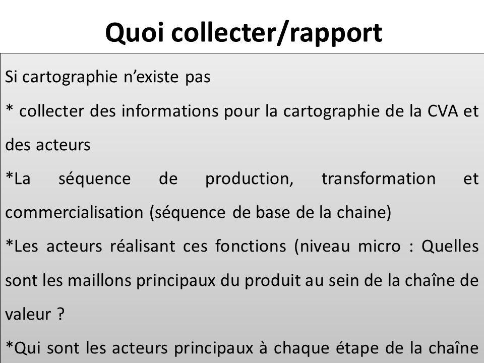Si cartographie nexiste pas * collecter des informations pour la cartographie de la CVA et des acteurs *La séquence de production, transformation et c