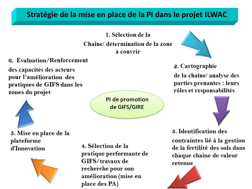 1. Sélection de la Chaîne/ détermination de la zone à couvrir 3. Identification des contraintes lié à la gestion de la fertilité des sols dans chaque