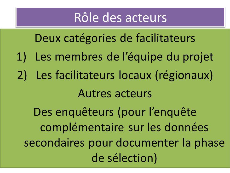 Rôle des acteurs Deux catégories de facilitateurs 1)Les membres de léquipe du projet 2)Les facilitateurs locaux (régionaux) Autres acteurs Des enquête