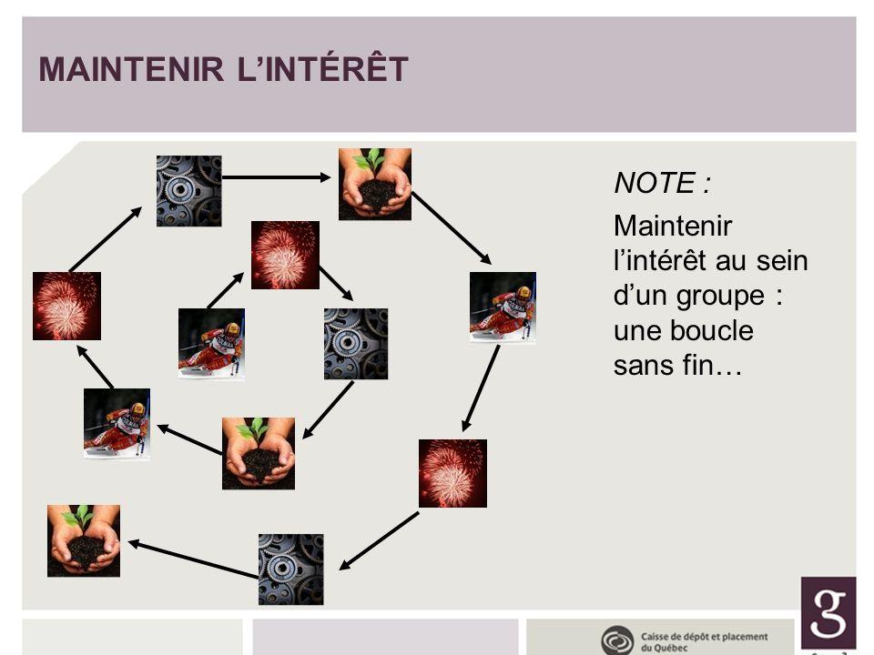 MAINTENIR LINTÉRÊT NOTE : Maintenir lintérêt au sein dun groupe : une boucle sans fin…