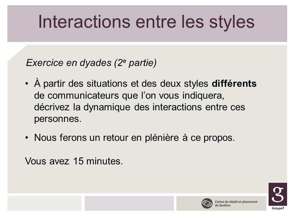 Interactions entre les styles Exercice en dyades (2 e partie) À partir des situations et des deux styles différents de communicateurs que lon vous ind