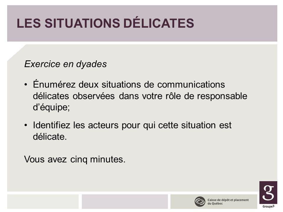 LES SITUATIONS DÉLICATES Exercice en dyades Énumérez deux situations de communications délicates observées dans votre rôle de responsable déquipe; Ide