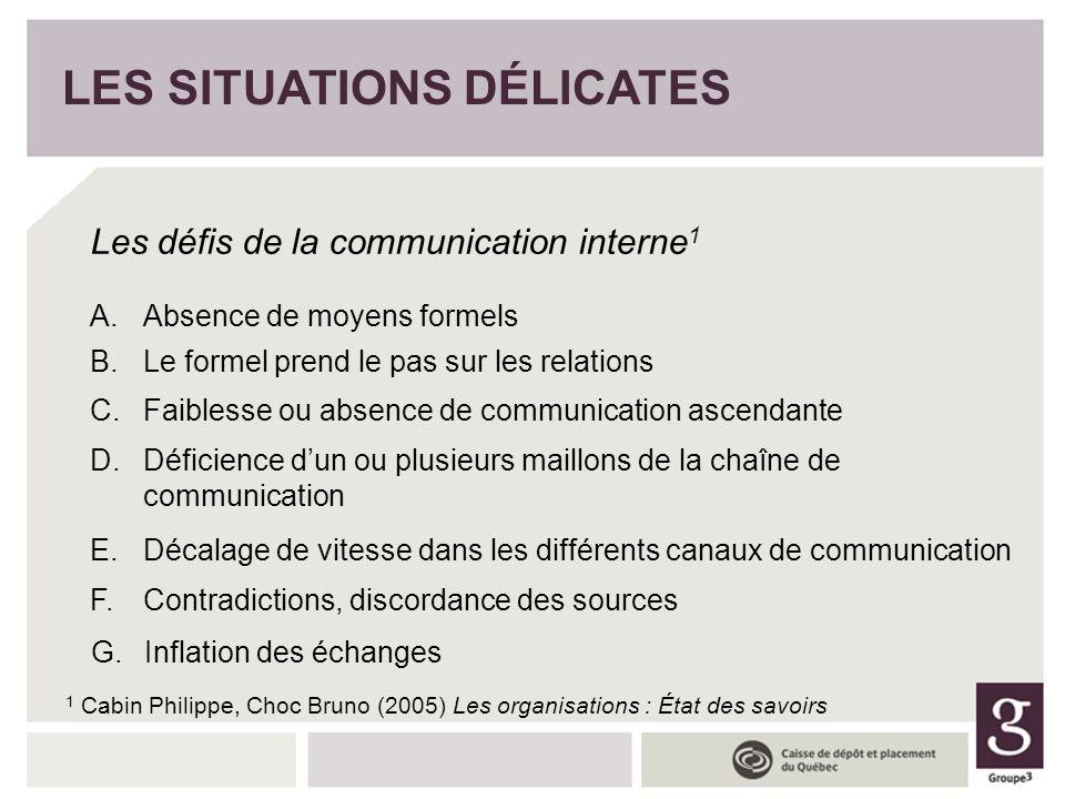 LES SITUATIONS DÉLICATES Les défis de la communication interne 1 A.Absence de moyens formels 1 Cabin Philippe, Choc Bruno (2005) Les organisations : É