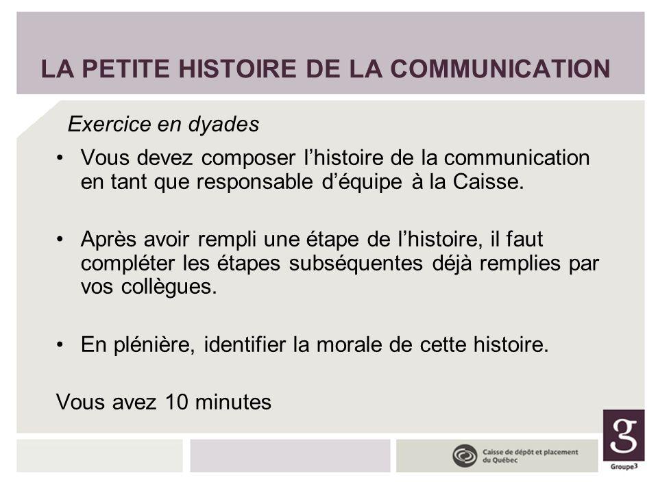 LA PETITE HISTOIRE DE LA COMMUNICATION Vous devez composer lhistoire de la communication en tant que responsable déquipe à la Caisse. Après avoir remp