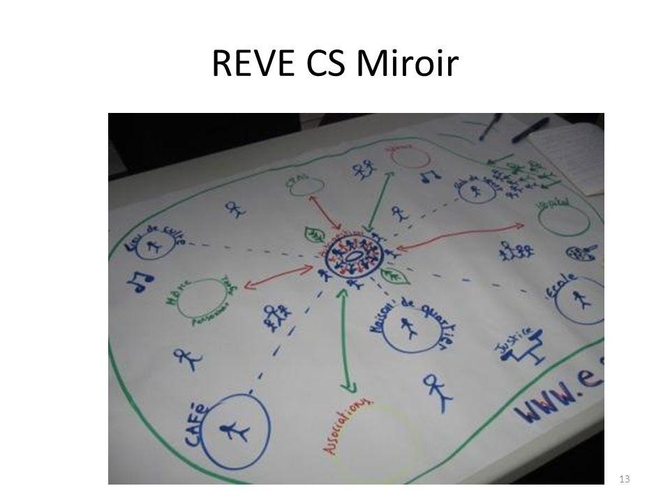 REVE CS Miroir 13