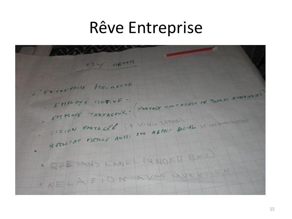 Rêve Entreprise 15